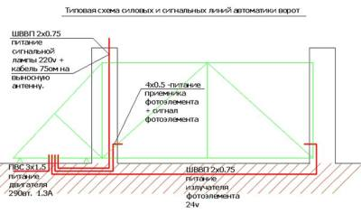 >Схема электропроводки дляустановки электропривода ворот